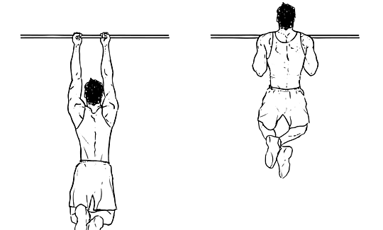 Close_Grip_Pullup_Chinup